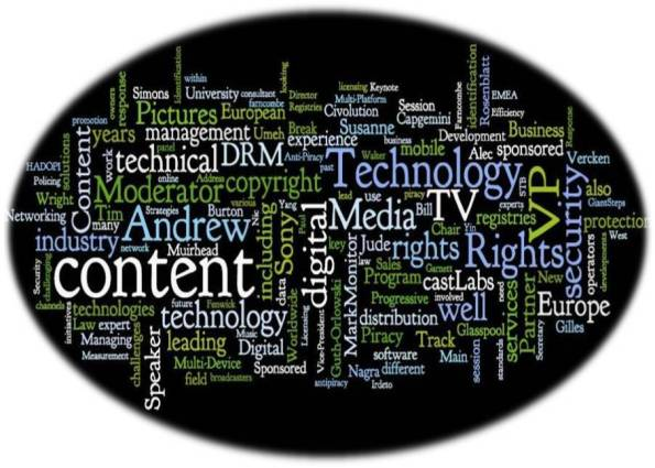 Copyright And Technology Conference Word Cloud